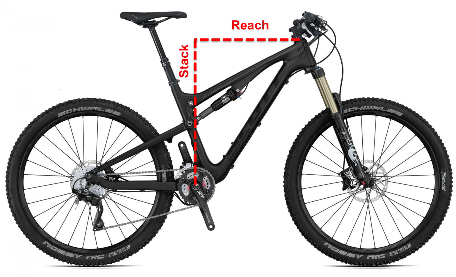 Reach: Bike geometry tables haven\'t done the math for us ...